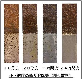 鉄の赤錆を安全に取り除く、安心のサビ落とし剤で、さび止め防止もできます。