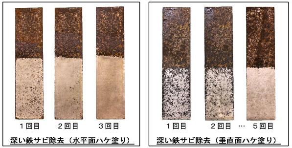 塗って鉄の赤さびを落とす、粘度の高い錆取り剤のクリーナーです。