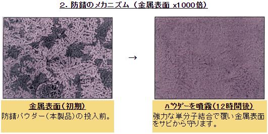 硝酸塩不使用の粉末サビ止めパウダーは、水に溶けてショットブラストに添加できます。