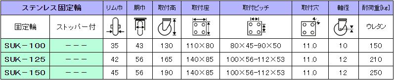 クリーンルーム用ステンレスキャスターは、ESD対策用の静電気帯電防止です。